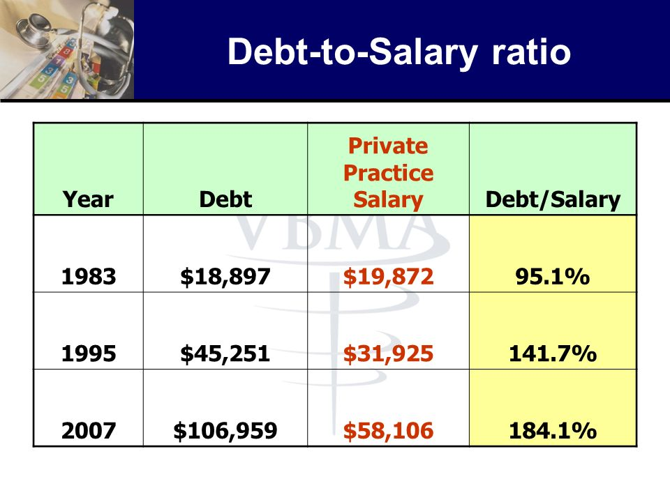 Private Practice Salary