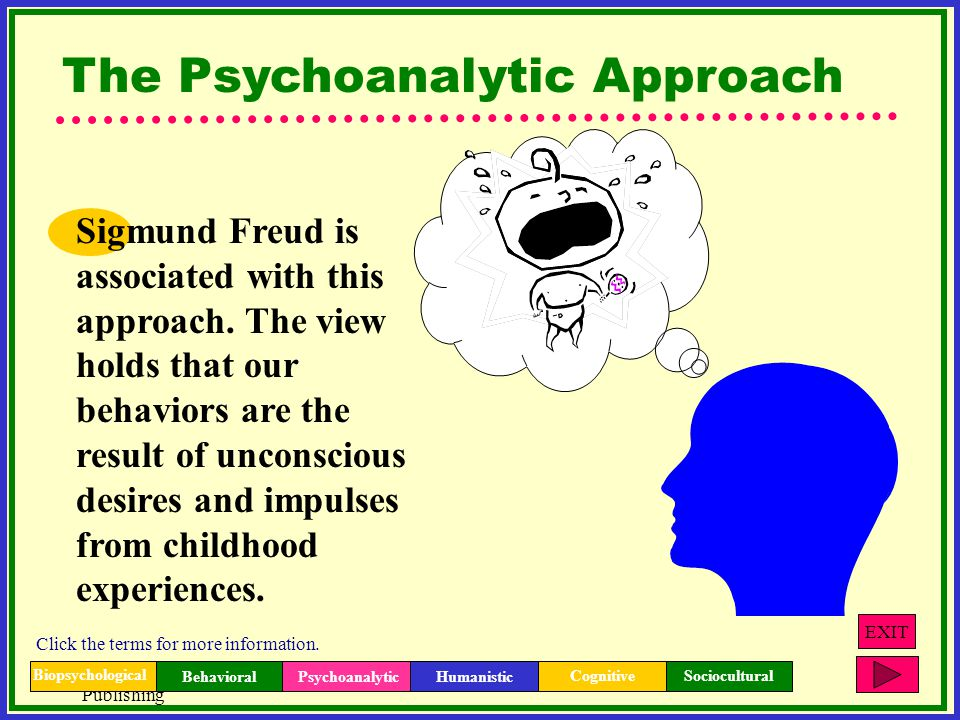 psychoanalytic approach vs humanistic approach An approach is a perspective (ie, view) that involves certain assumptions (ie,  beliefs)  freud, the founder of psychoanalysis, explained the human mind as  like an  humanistic psychology is a psychological perspective that emphasizes  the.