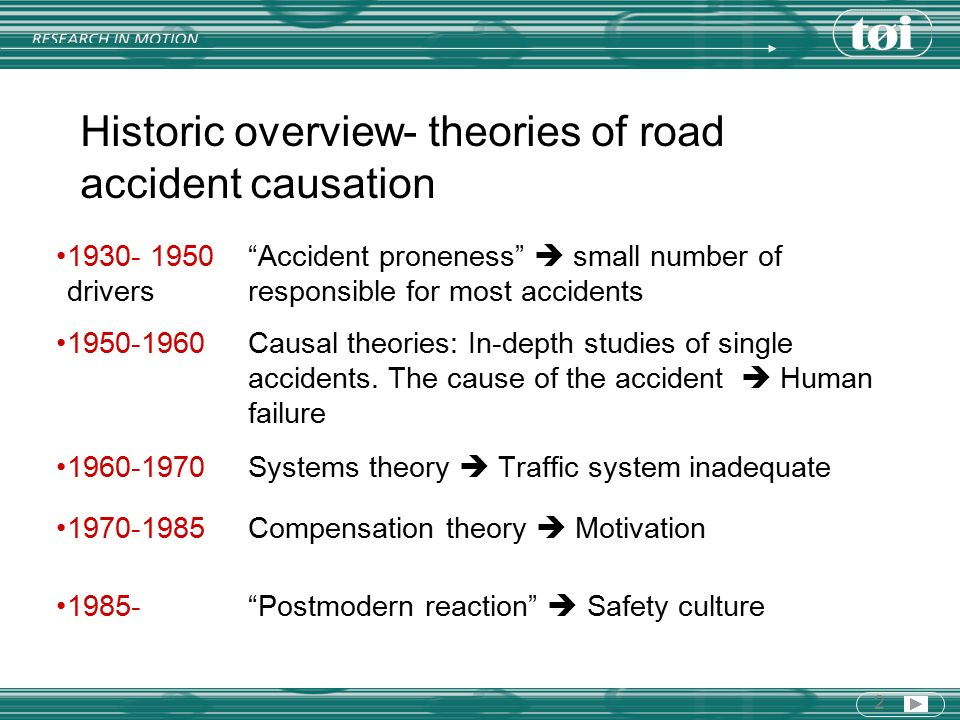 variables for road accidents in research Traffic safety in south korea: understanding the the world health organization estimates that road accidents reduce gdp by 2% even for we introduce the aggregate and accident data set and motivate our variable choice with descriptive statistics for the key variables.