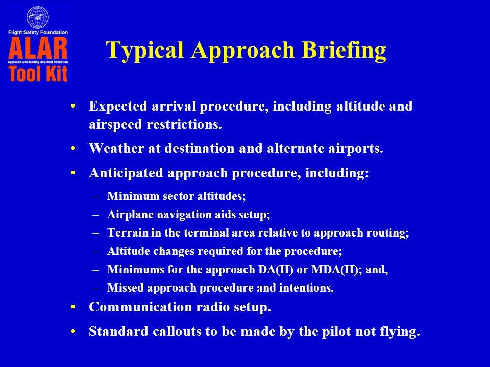 standard operating guidelines vs procedures