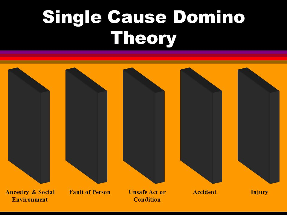 ilci causation model and domino thery He presented a model known as the 'domino theory' as this accident sequence was likened to a row of dominoes knocking each other down in.