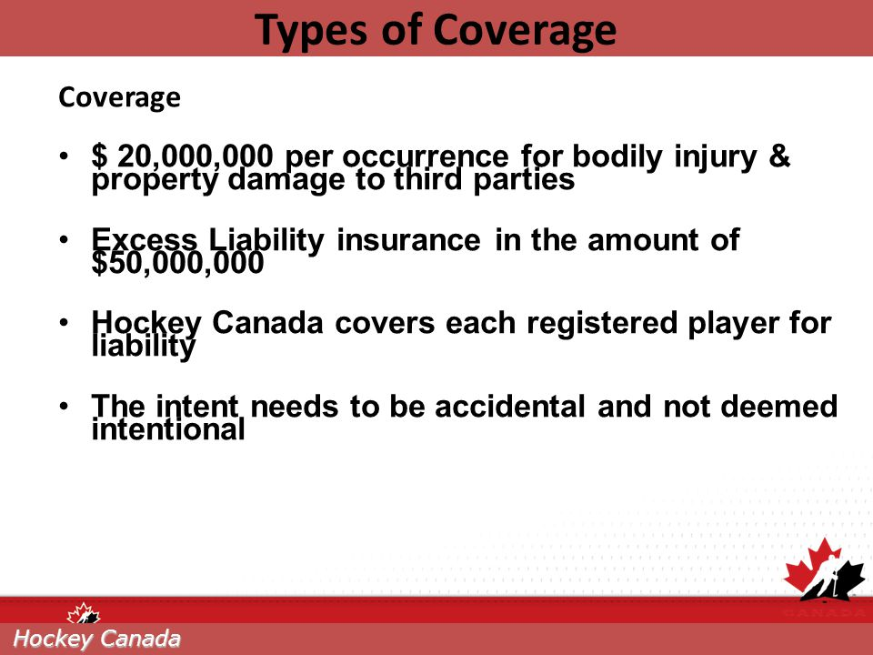 Types of Coverage Coverage