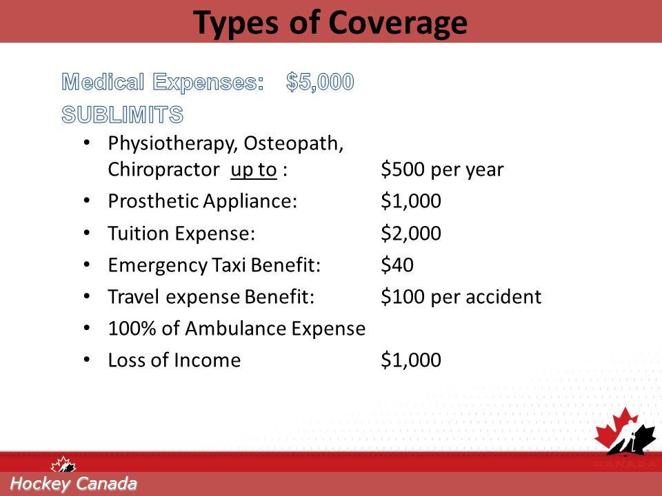 Types of Coverage Medical Expenses: $5,000 SUBLIMITS