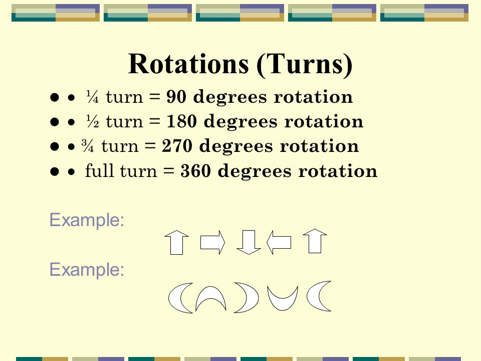 Rotations (Turns) · ¼ turn = 90 degrees rotation