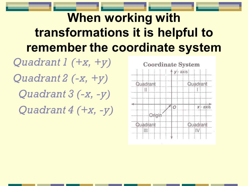 When working with transformations it is helpful to remember the coordinate system
