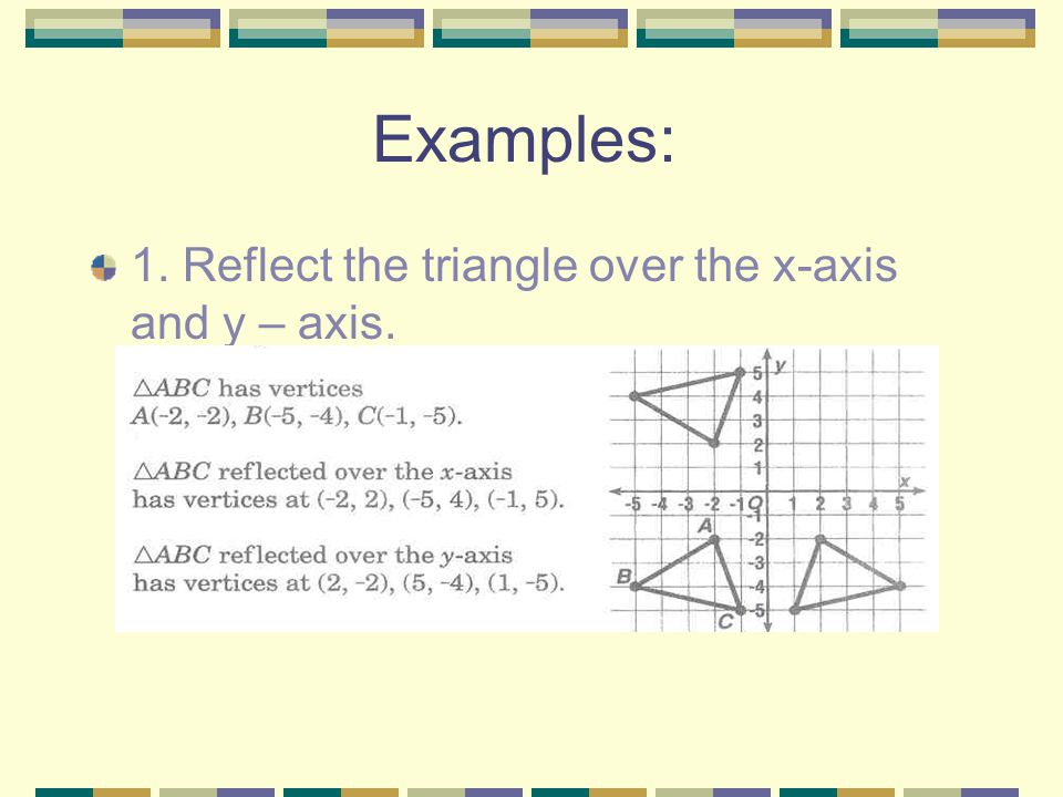 Examples: 1. Reflect the triangle over the x-axis and y – axis.