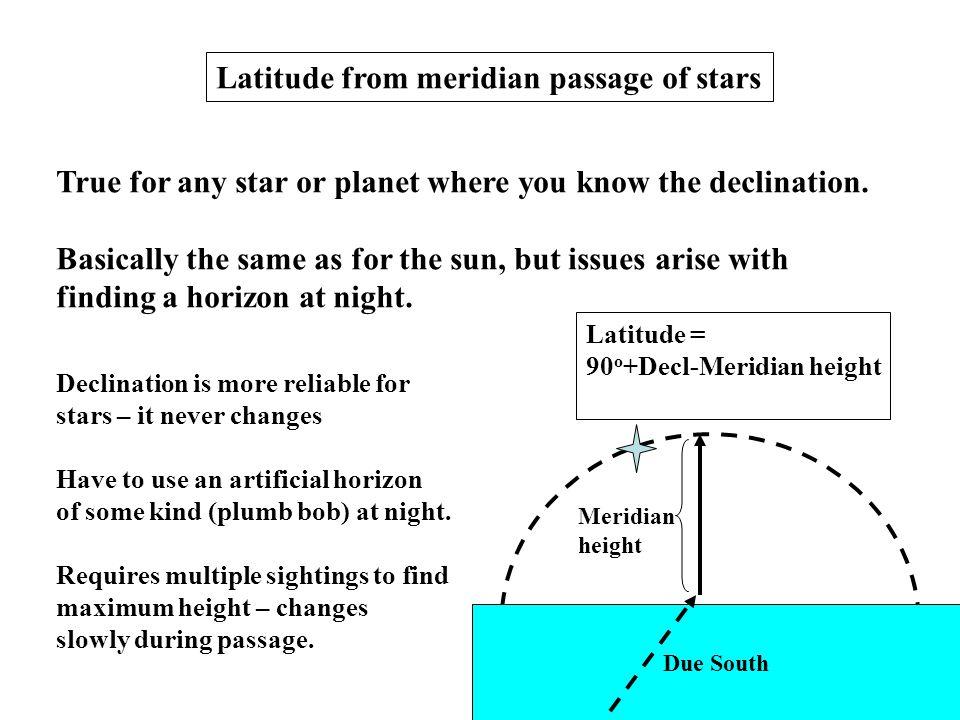 Latitude from meridian passage of stars