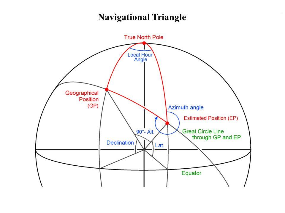 Navigational Triangle