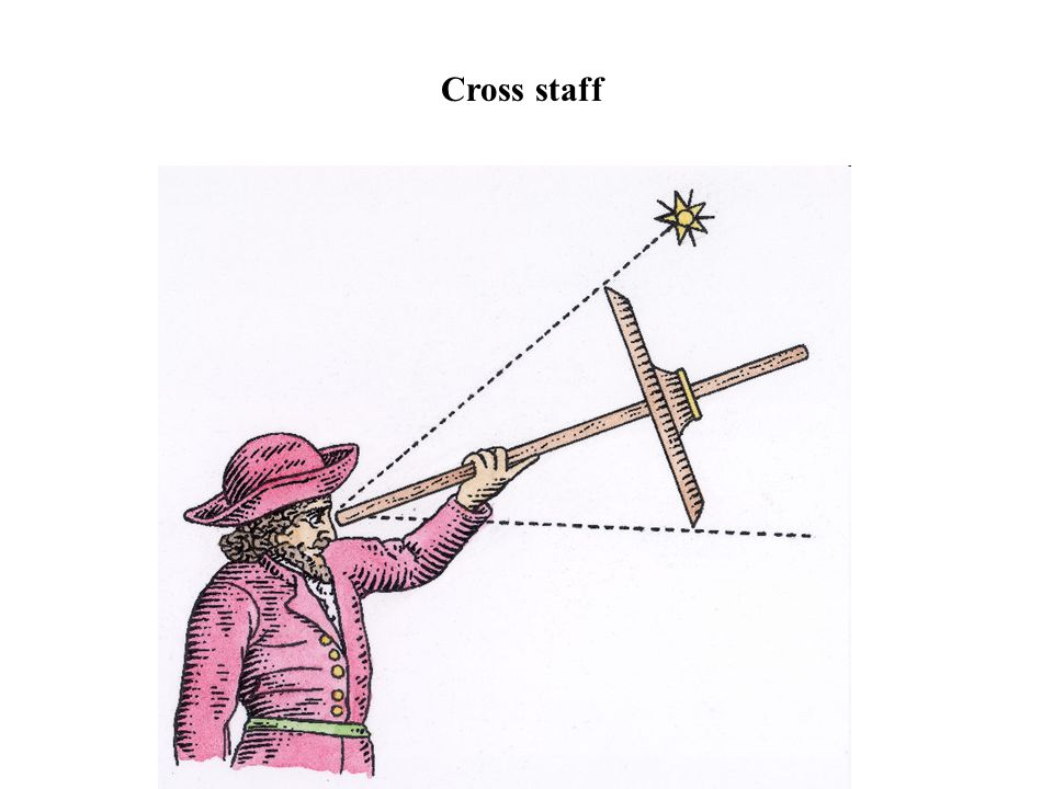 Cross staff