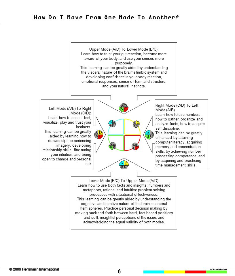 effectiveness of play based learning on thinking skills Assessing student learning and institutional effectiveness  student learning assessment related  criteria-based rating scales.