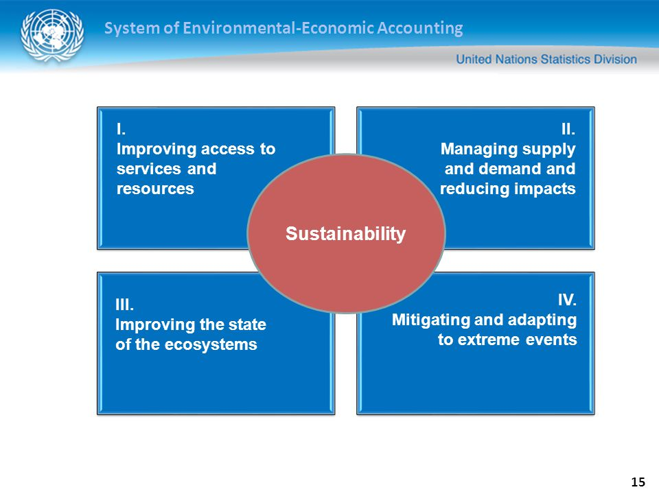 Sustainability I. Improving access to services and resources II.