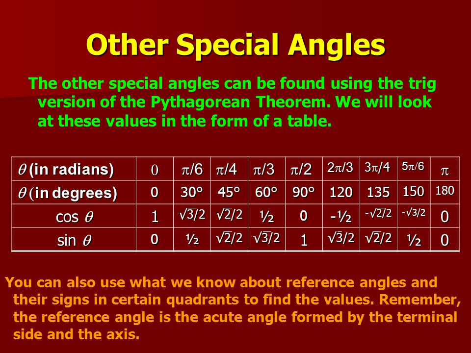 trig functions of special angles ppt download. Black Bedroom Furniture Sets. Home Design Ideas