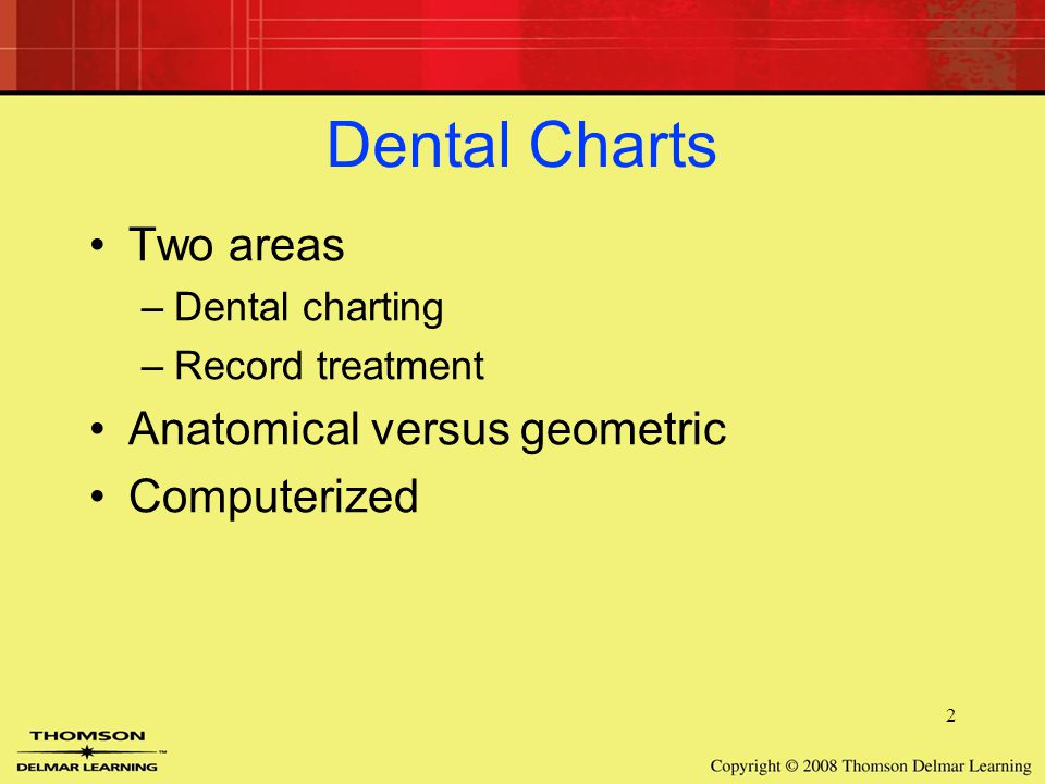Dental Assistant Charting Abbreviations Kopepulsar
