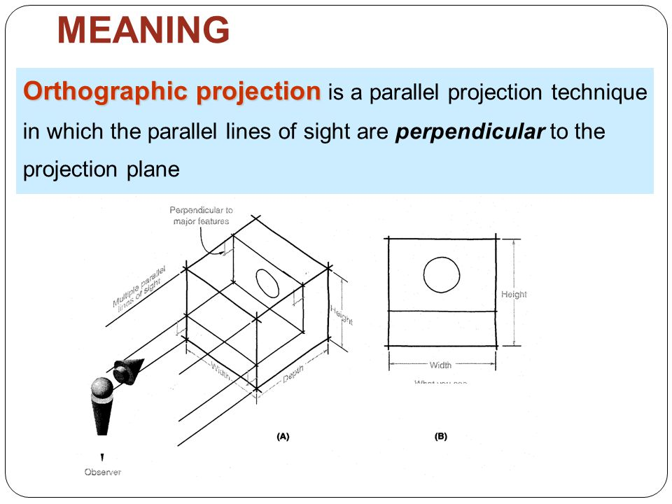 Civil D Draw Line Perpendicular : Ens engineering graphics ppt video online download