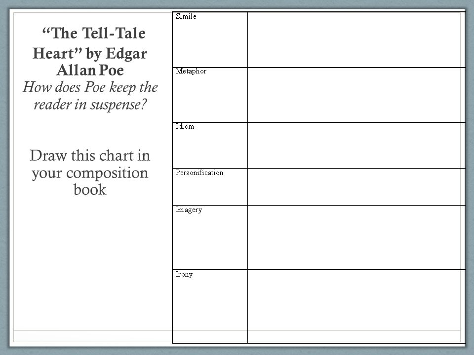 "The Tell-Tale Heart"" Figurative Language Chart 