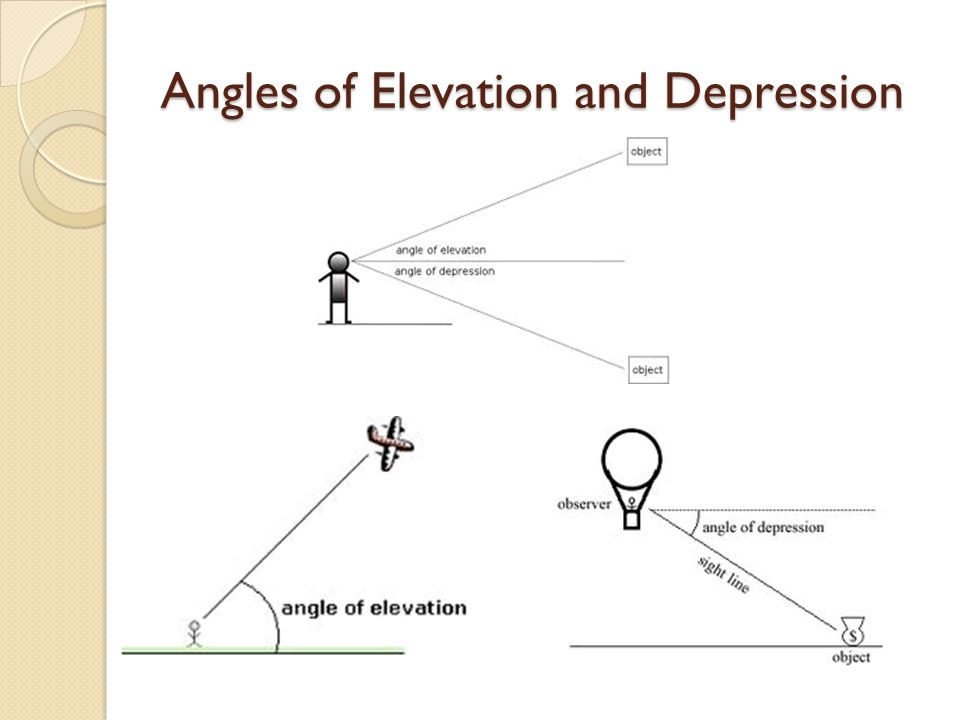 Angles of Elevation and Depression ppt video online download – Angle of Elevation Worksheet