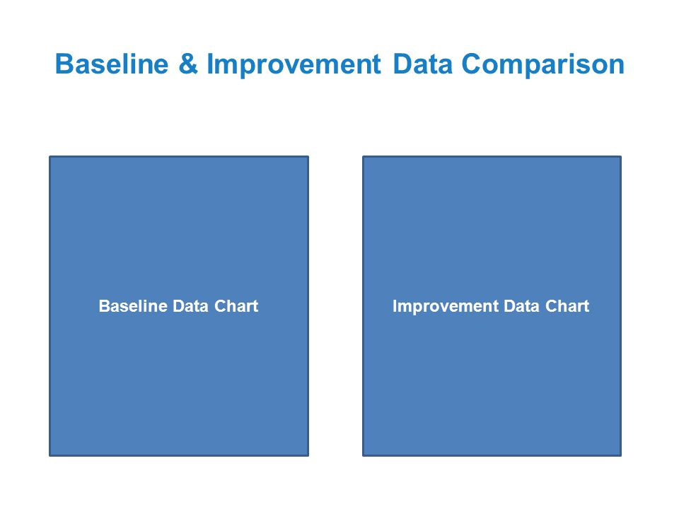 Baseline & Improvement Data Comparison