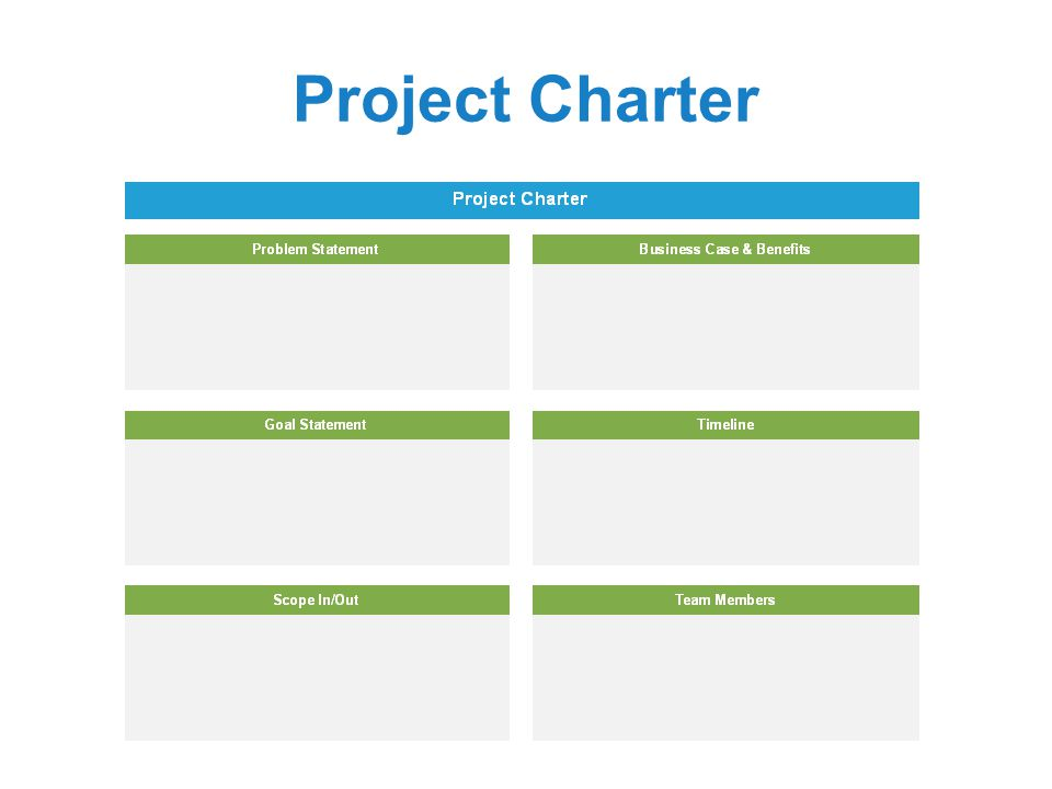 Project Charter Template Powerpoint
