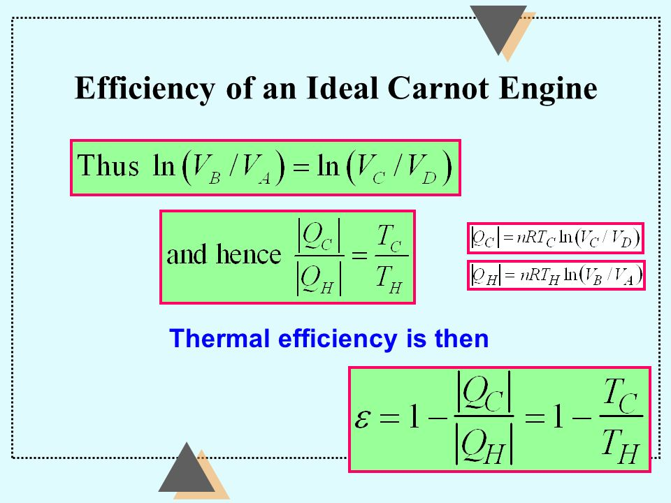 Efficiency of an Ideal Carnot Engine