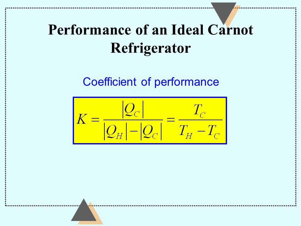 Performance of an Ideal Carnot Refrigerator
