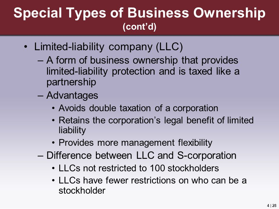 form of business ownership Franchising is the safest way to go into business be an absentee owner and still be chapter 4: forms of ownership & franchising copyright 2002 prentice hall.