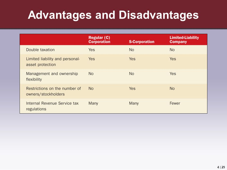 advantage and disadvantage of the public 232 benefits and disadvantages of public participation public participation has many benefits (pwcnt 2002 iap2 2006) some are shown in table 1 the main aim of.