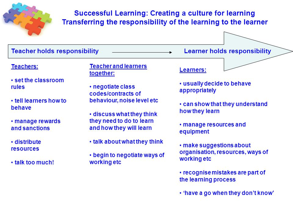 Successful Learning: Creating a culture for learning