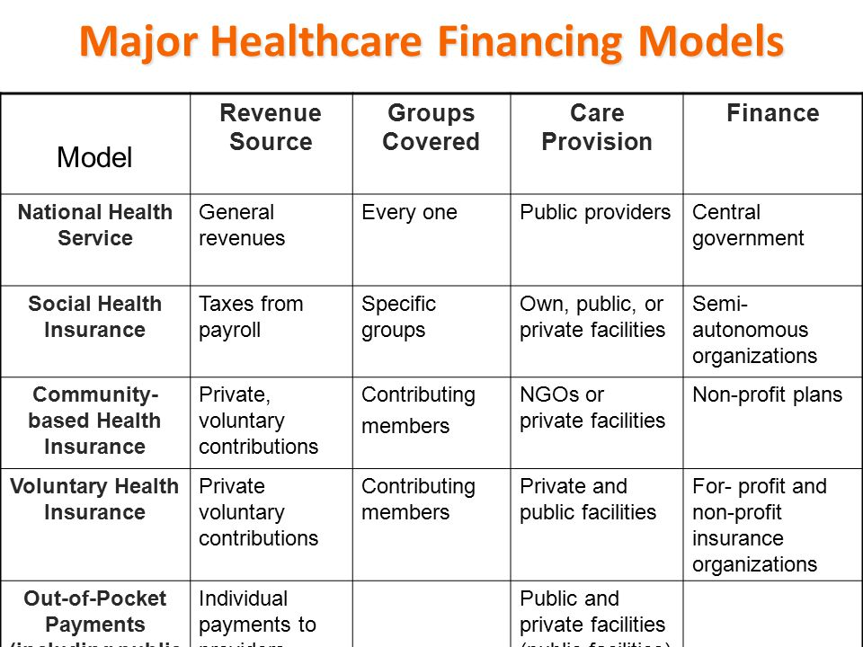 health financing Hit enter to expand a main menu option (health, benefits, etc) 3 to enter and activate the submenu links welcome to the partnered evidence-based policy resource center (peprec) website, a resource for veterans health administration operational and clinical managers.