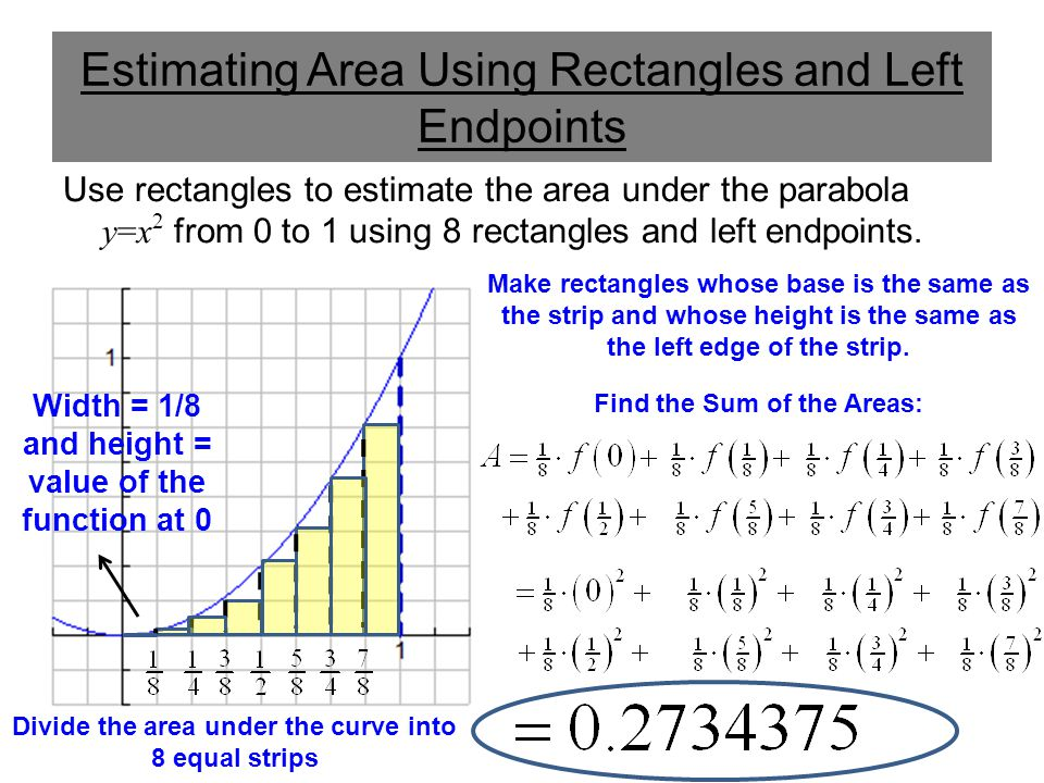 Estimating Area Using Rectangles and Left Endpoints