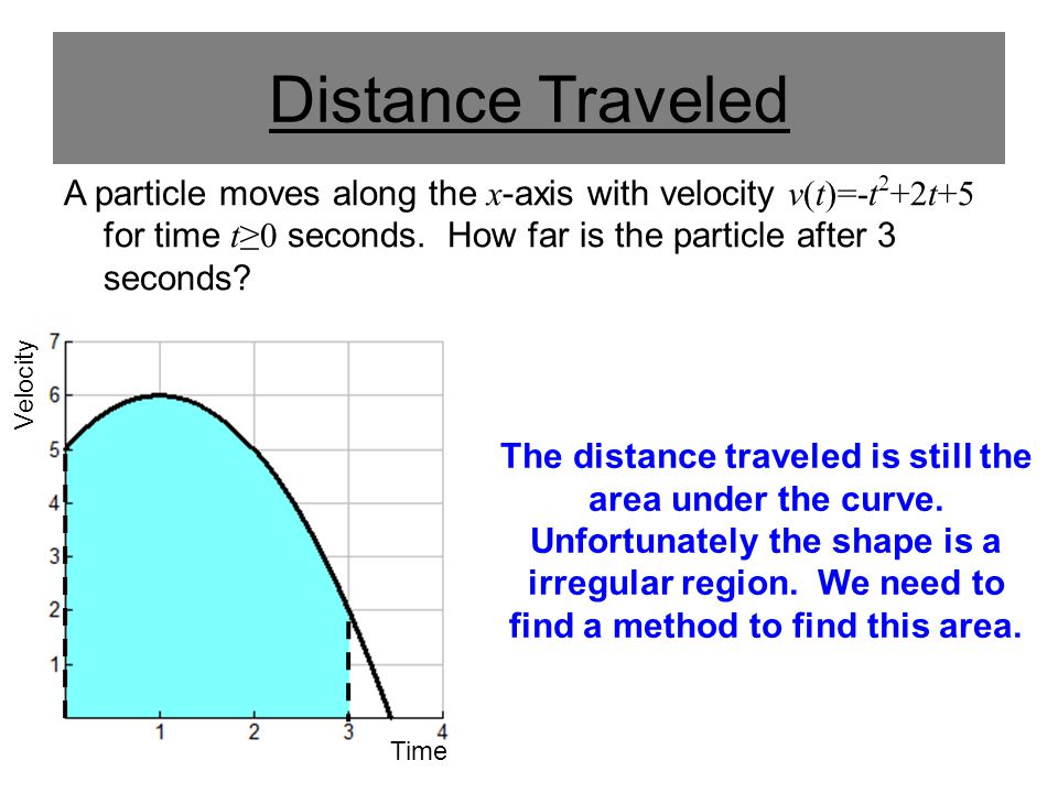 Distance Traveled A particle moves along the x-axis with velocity v(t)=-t2+2t+5 for time t≥0 seconds. How far is the particle after 3 seconds