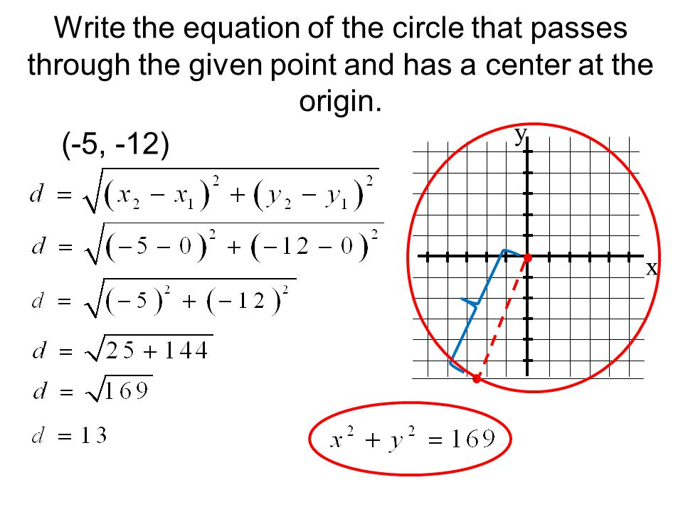 Write an equation of a circle with center at the origin and radius 6