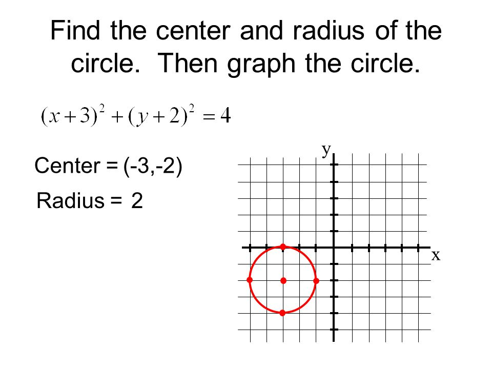 Circles date ppt video online download find the center and radius of the circle then graph the circle ccuart Image collections