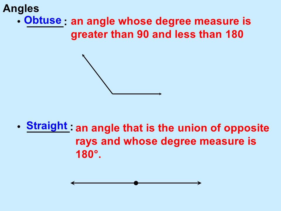Right Angle Union : A location in space that has no size ppt video online