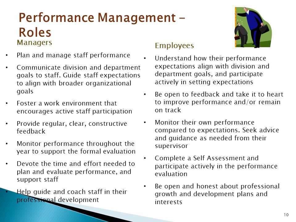 Manage own performance