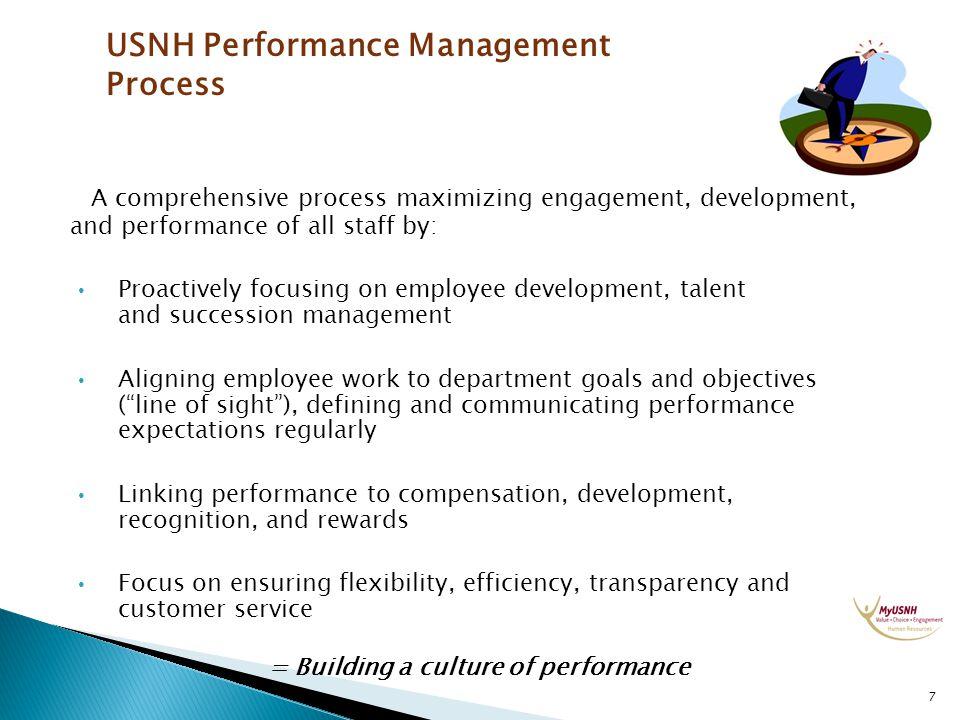 System Office Performance Management - ppt video online download