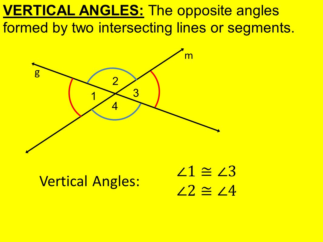 ∠1≅∠3 ∠2≅∠4 Vertical Angles: