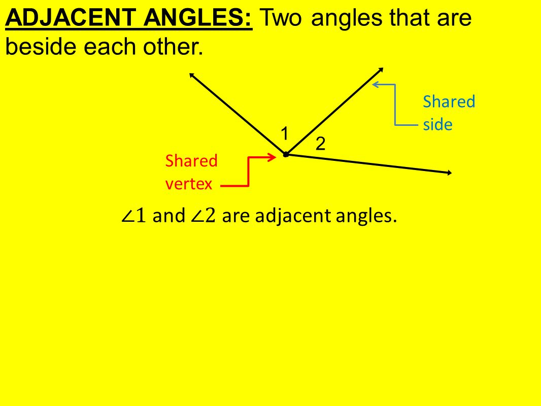 ∠1 and ∠2 are adjacent angles.