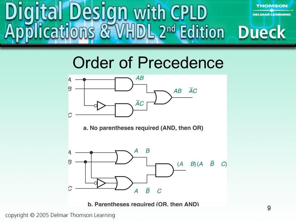 A b a c logic diagram wiring diagrams schematics logic venn diagram calculator ideal vistalist co logic flow diagram ladder diagram logic venn diagram calculator ccuart Image collections