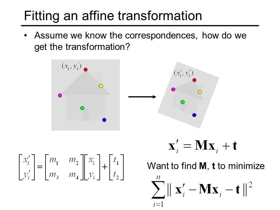 Fitting an affine transformation