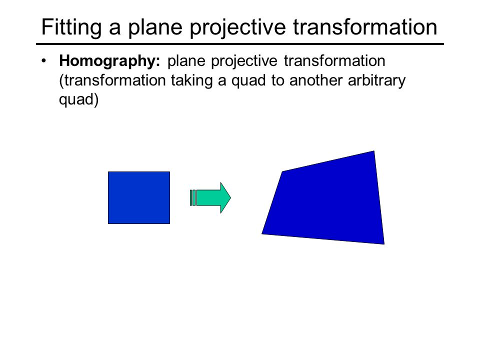 Fitting a plane projective transformation