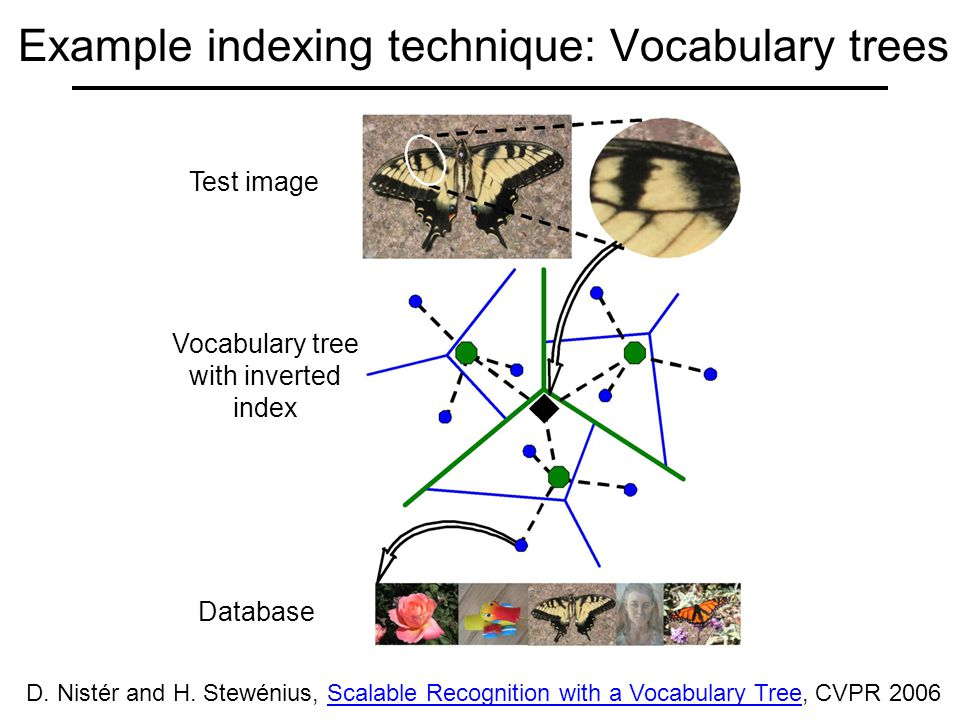 Example indexing technique: Vocabulary trees
