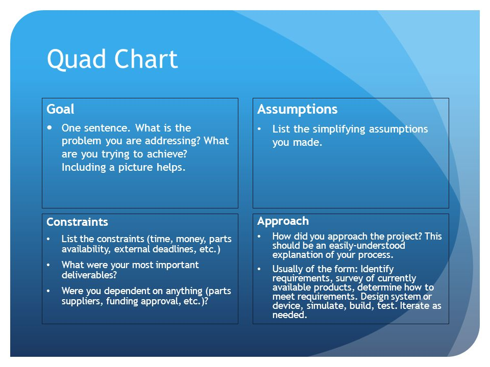 Best powerpoint quad chart template ideas example resume and fine powerpoint quad chart template pictures inspiration example toneelgroepblik Image collections