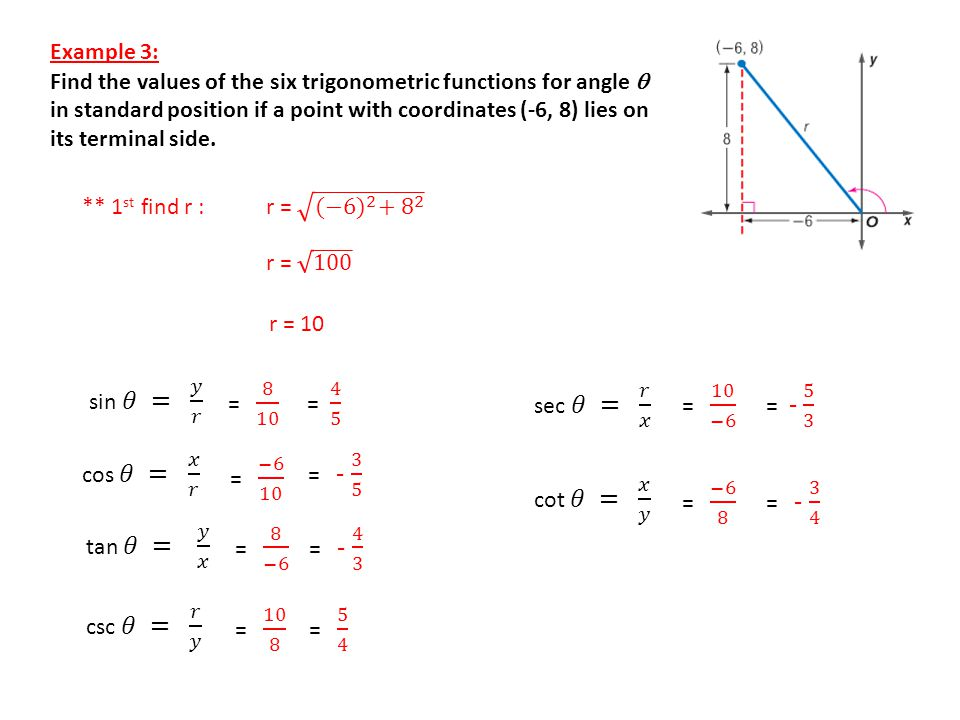 trigonometric functions on the ppt video online download. Black Bedroom Furniture Sets. Home Design Ideas