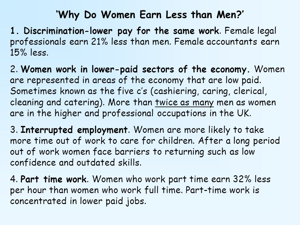 Equal Pay Day: When, where and why women earn less than men