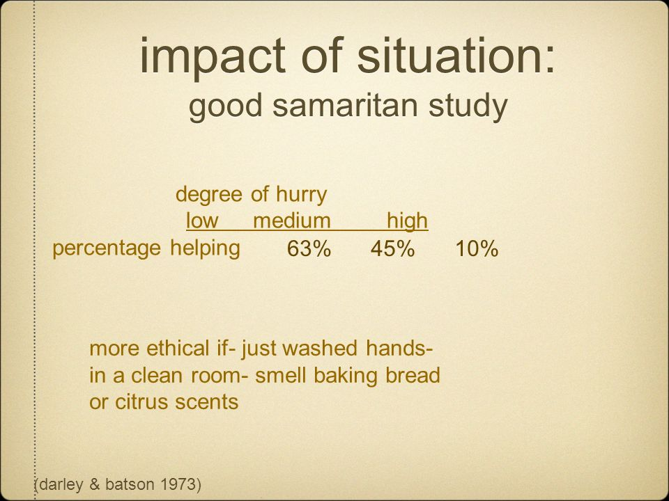 impact of situation: good samaritan study