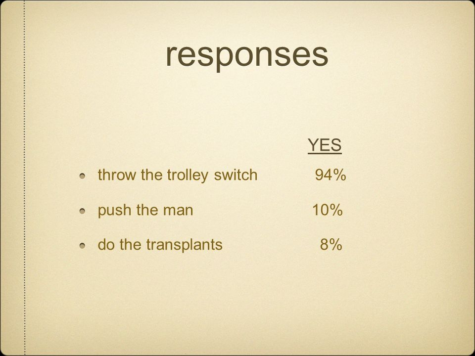 responses YES throw the trolley switch 94% push the man 10%