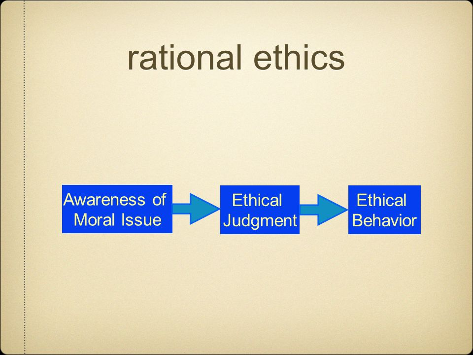 rational ethics Awareness of Moral Issue Ethical Judgment Ethical