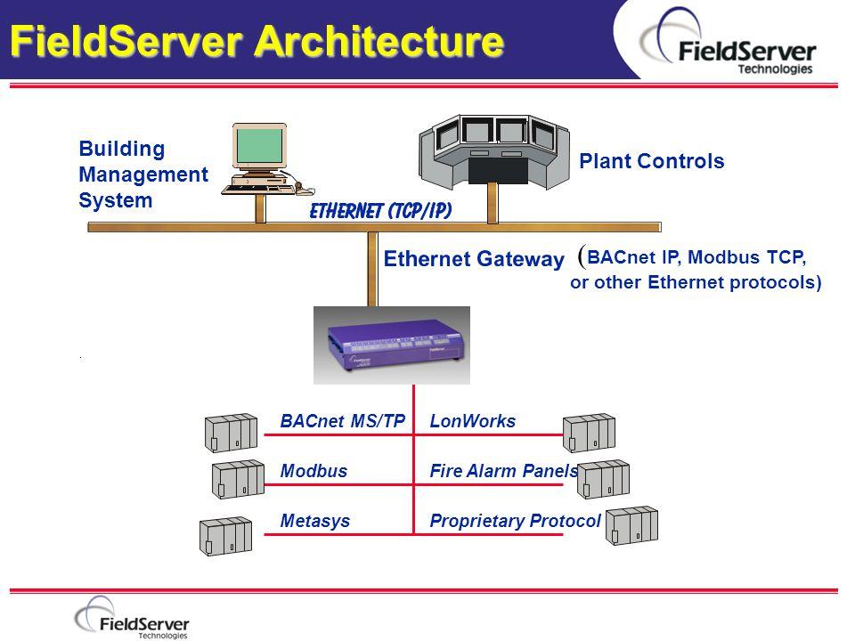 Fieldserver Technologies Ppt Video Online Download