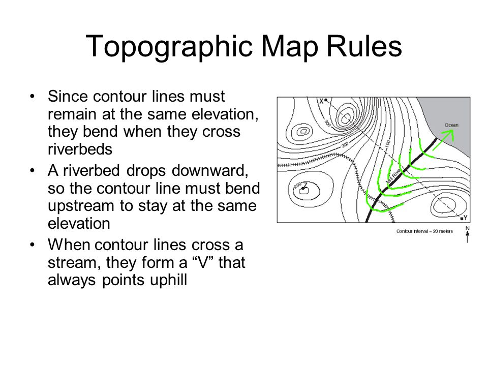 Contour Line Drawing Powerpoint : Topographic maps ppt video online download