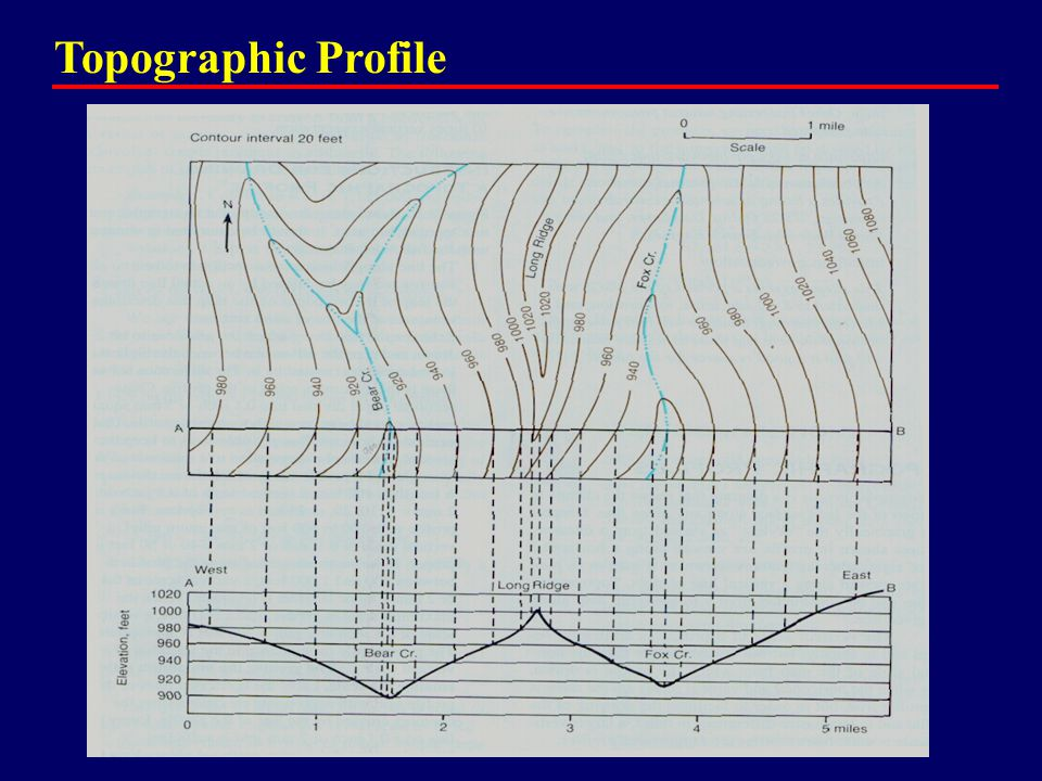 earth science  u2013 unit 1 1 reading topographic maps